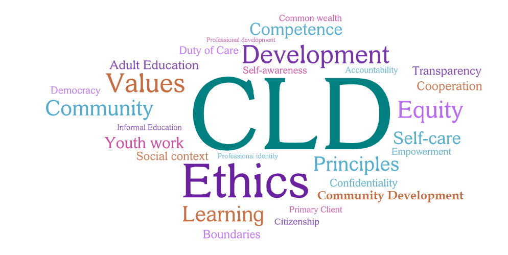 Word cloud of CLD terms