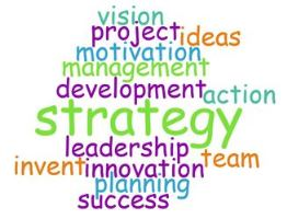 Word Cloud of STrategy related words